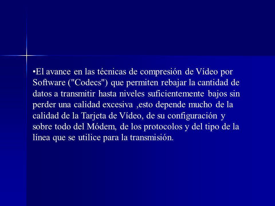 El avance en las técnicas de compresión de Vídeo por Software (
