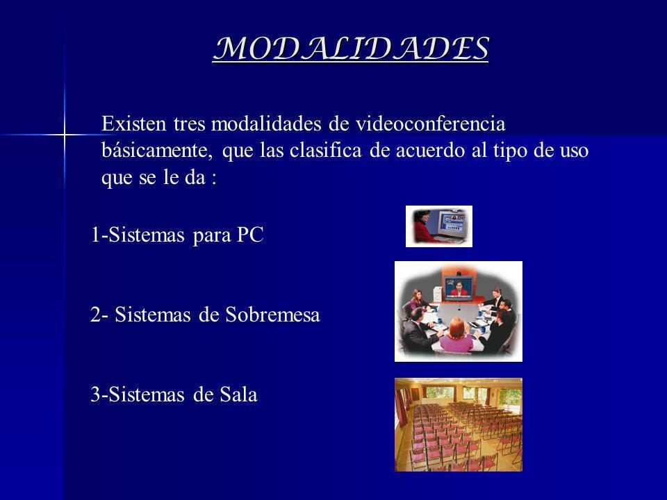MODALIDADES Existen tres modalidades de videoconferencia básicamente, que las clasifica de acuerdo al tipo de uso que se le da : 1-Sistemas para PC 2-