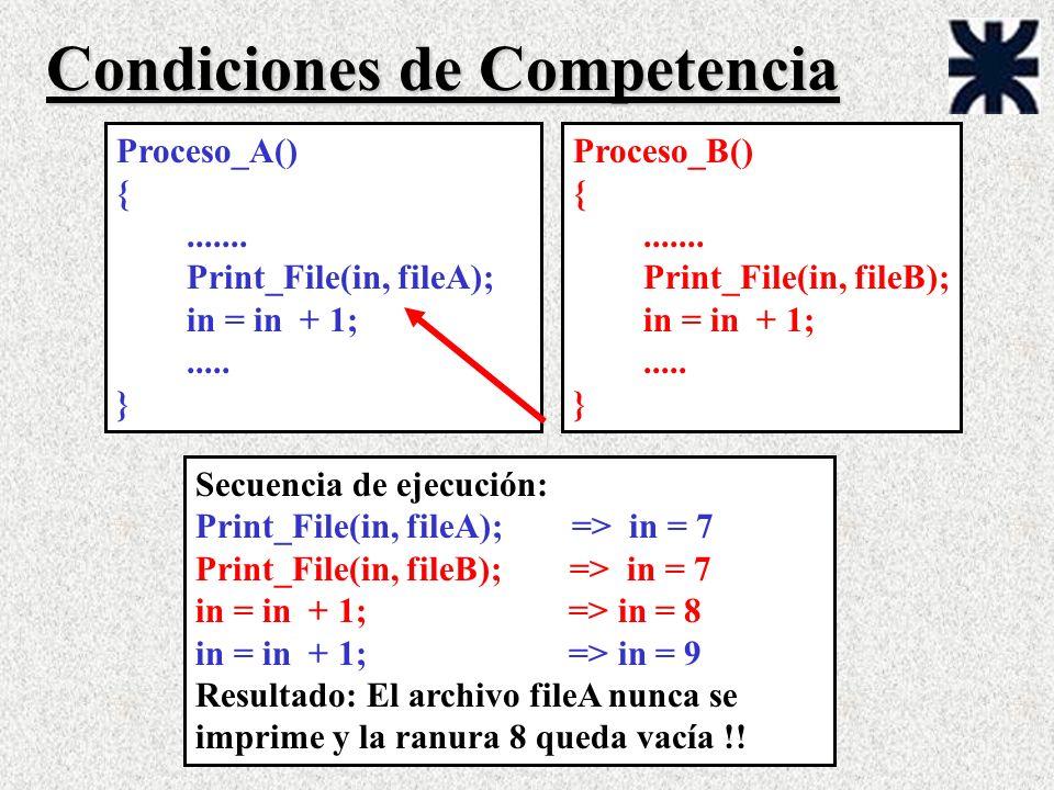 Proceso_A() {....... Print_File(in, fileA); in = in + 1;..... } Proceso_B() {....... Print_File(in, fileB); in = in + 1;..... } Secuencia de ejecución