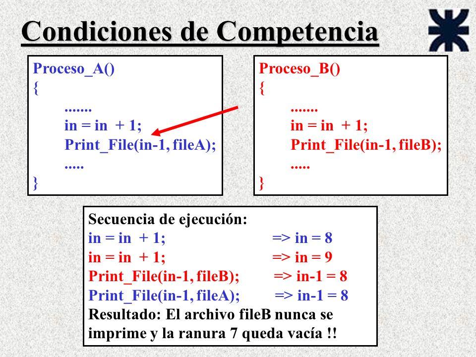 Condiciones de Competencia Proceso_A() {.......in = in + 1; Print_File(in-1, fileA);.....