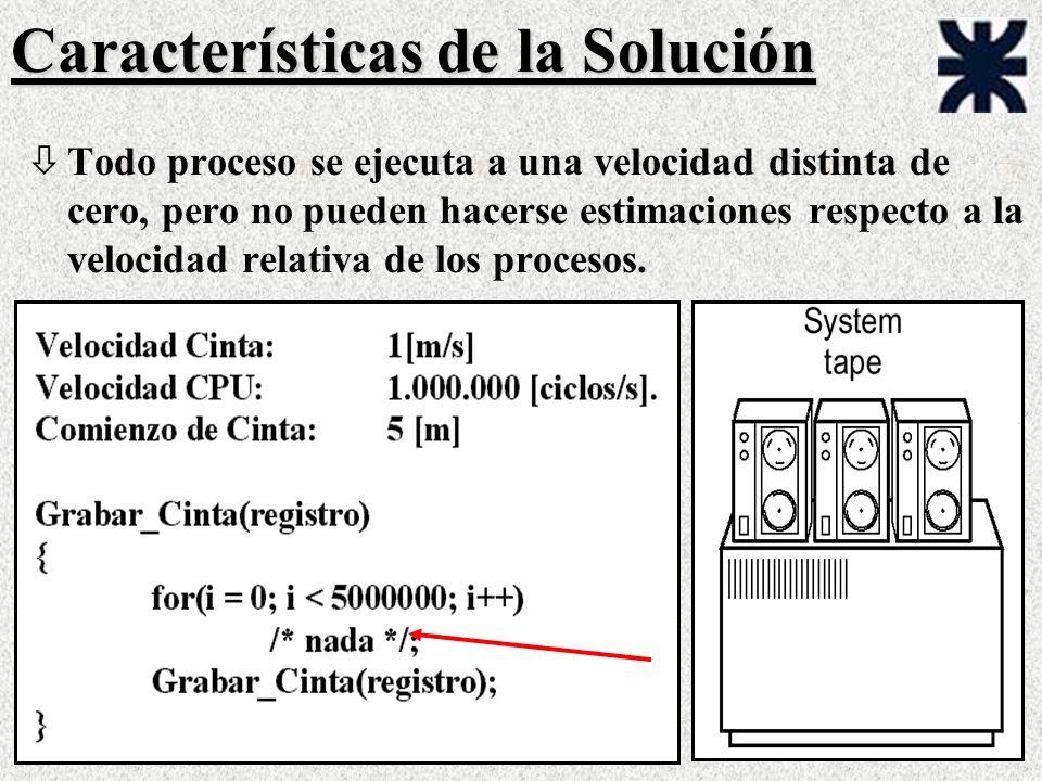 Características de la Solución òTodo proceso se ejecuta a una velocidad distinta de cero, pero no pueden hacerse estimaciones respecto a la velocidad relativa de los procesos.