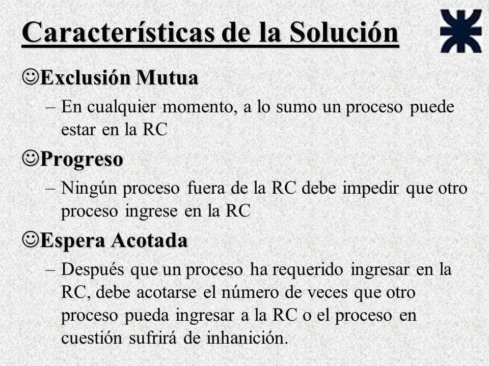 Características de la Solución JExclusión Mutua –En cualquier momento, a lo sumo un proceso puede estar en la RC JProgreso –Ningún proceso fuera de la RC debe impedir que otro proceso ingrese en la RC JEspera Acotada –Después que un proceso ha requerido ingresar en la RC, debe acotarse el número de veces que otro proceso pueda ingresar a la RC o el proceso en cuestión sufrirá de inhanición.