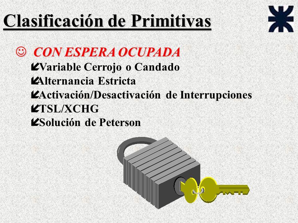 Clasificación de Primitivas J CON ESPERA OCUPADA í Variable Cerrojo o Candado íAlternancia Estricta í Activación/Desactivación de Interrupciones í TSL/XCHG í Solución de Peterson