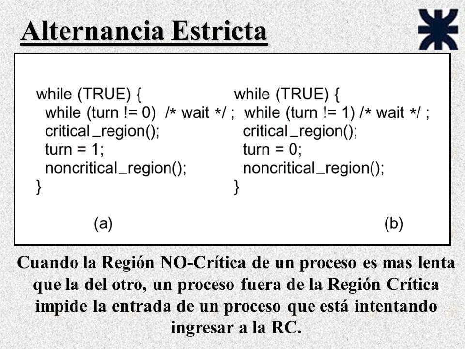 Alternancia Estricta Cuando la Región NO-Crítica de un proceso es mas lenta que la del otro, un proceso fuera de la Región Crítica impide la entrada de un proceso que está intentando ingresar a la RC.