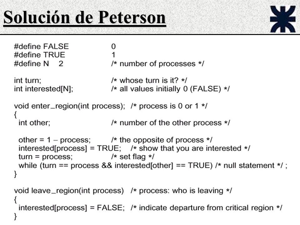 Solución de Peterson