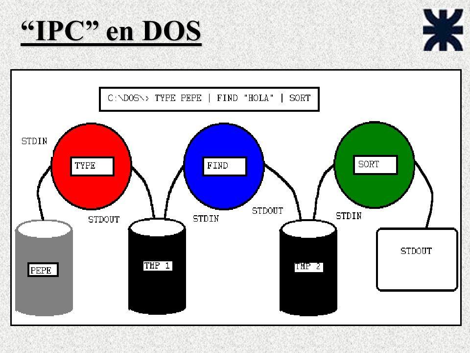 IPC en DOS