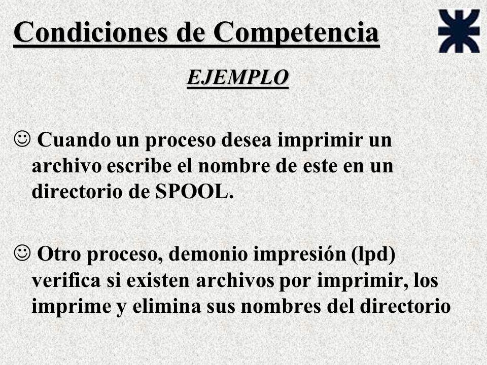 Condiciones de Competencia EJEMPLO J Cuando un proceso desea imprimir un archivo escribe el nombre de este en un directorio de SPOOL. J Otro proceso,