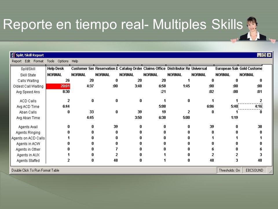 Reporte en tiempo real- Multiples Skills