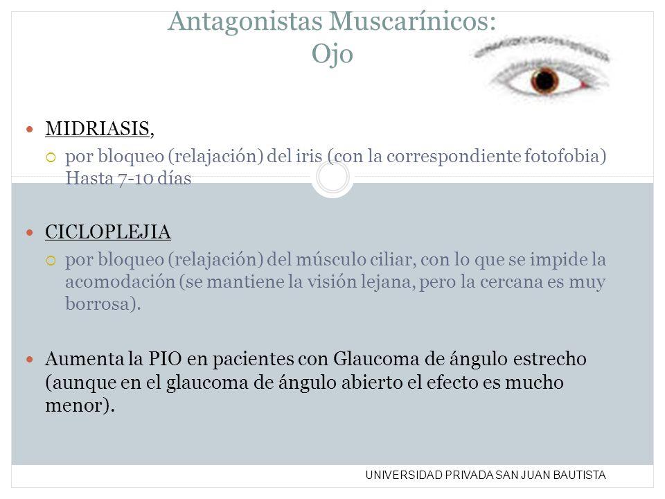 UNIVERSIDAD PRIVADA SAN JUAN BAUTISTA Antagonistas Muscarínicos: Ojo MIDRIASIS, por bloqueo (relajación) del iris (con la correspondiente fotofobia) H