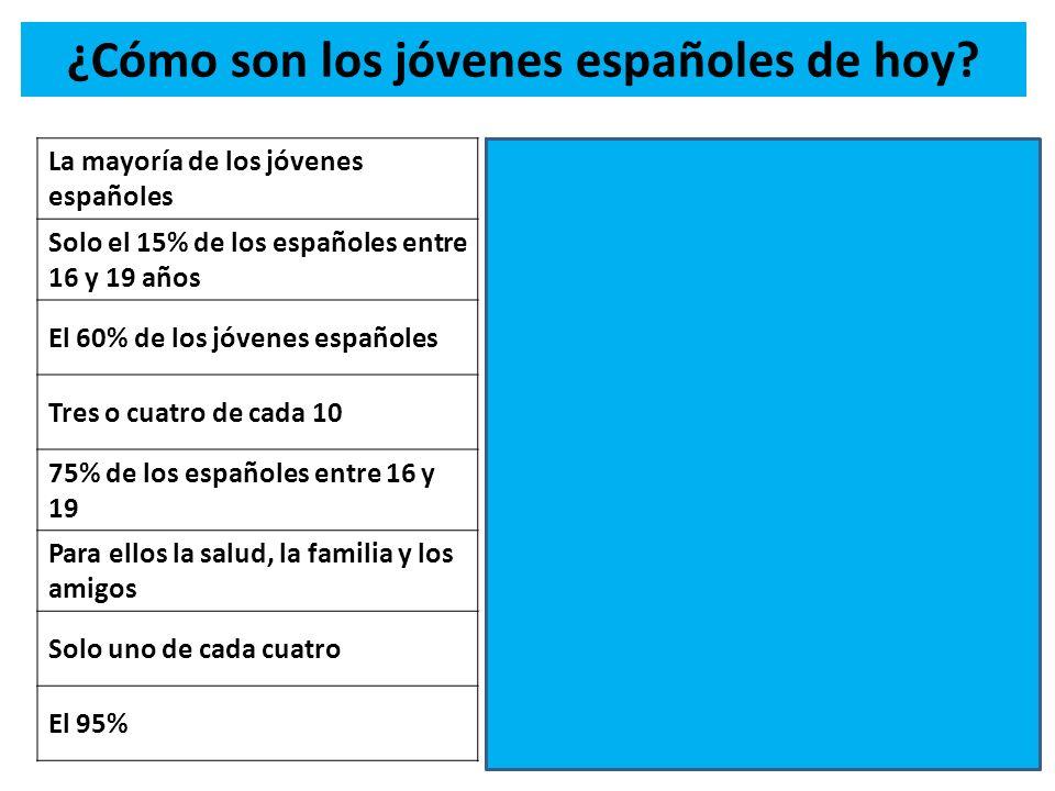 ¿Cómo son los jóvenes españoles de hoy? La mayoría de los jóvenes españoles Solo el 15% de los españoles entre 16 y 19 años El 60% de los jóvenes espa
