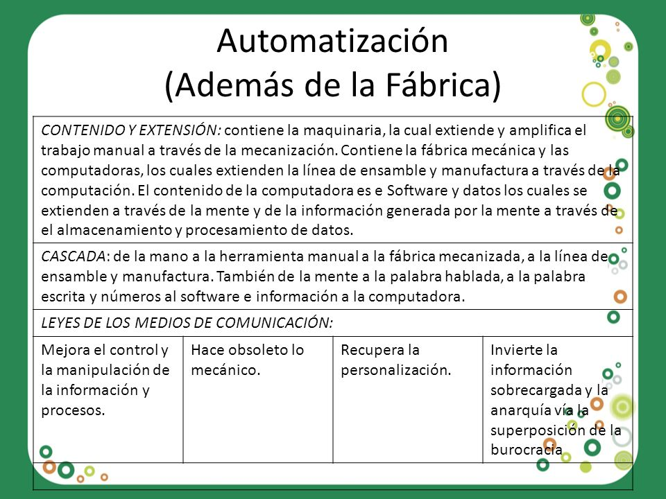 Automatización (Además de la Fábrica) CONTENIDO Y EXTENSIÓN: contiene la maquinaria, la cual extiende y amplifica el trabajo manual a través de la mec