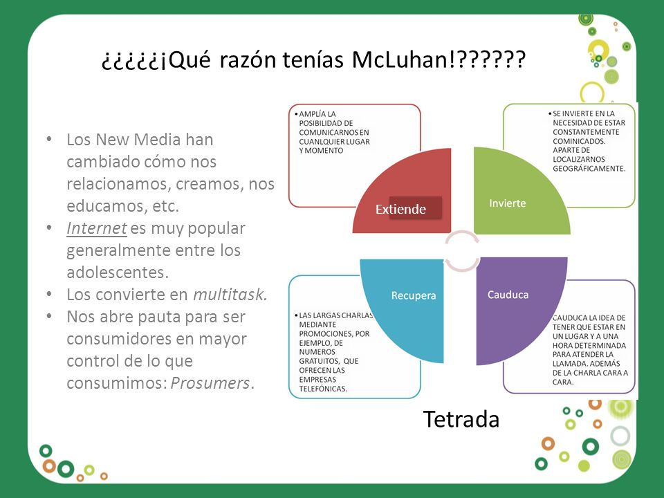 ¿¿¿¿¿¡Qué razón tenías McLuhan!?????? Los New Media han cambiado cómo nos relacionamos, creamos, nos educamos, etc. Internet es muy popular generalmen