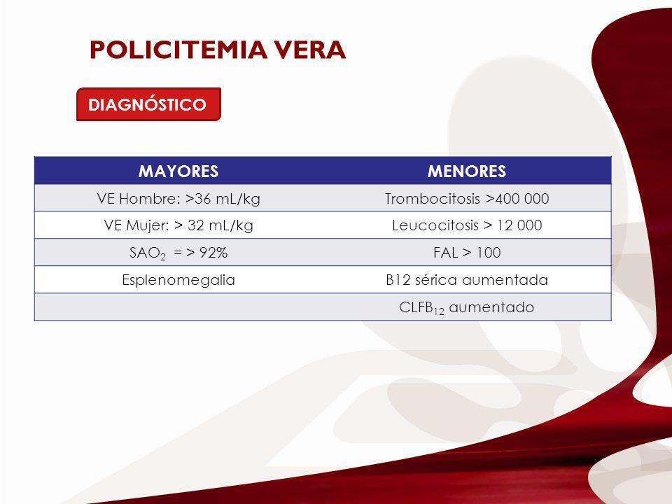 MAYORESMENORES VE Hombre: >36 mL/kgTrombocitosis >400 000 VE Mujer: > 32 mL/kgLeucocitosis > 12 000 SAO 2 = > 92%FAL > 100 EsplenomegaliaB12 sérica au