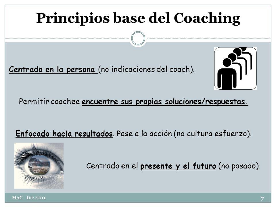 Principios base del Coaching Centrado en la persona (no indicaciones del coach).
