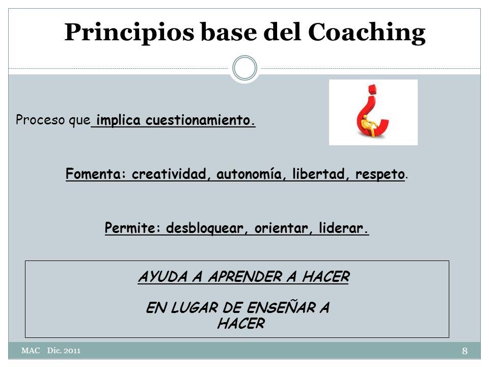Principios base del Coaching Proceso que implica cuestionamiento.