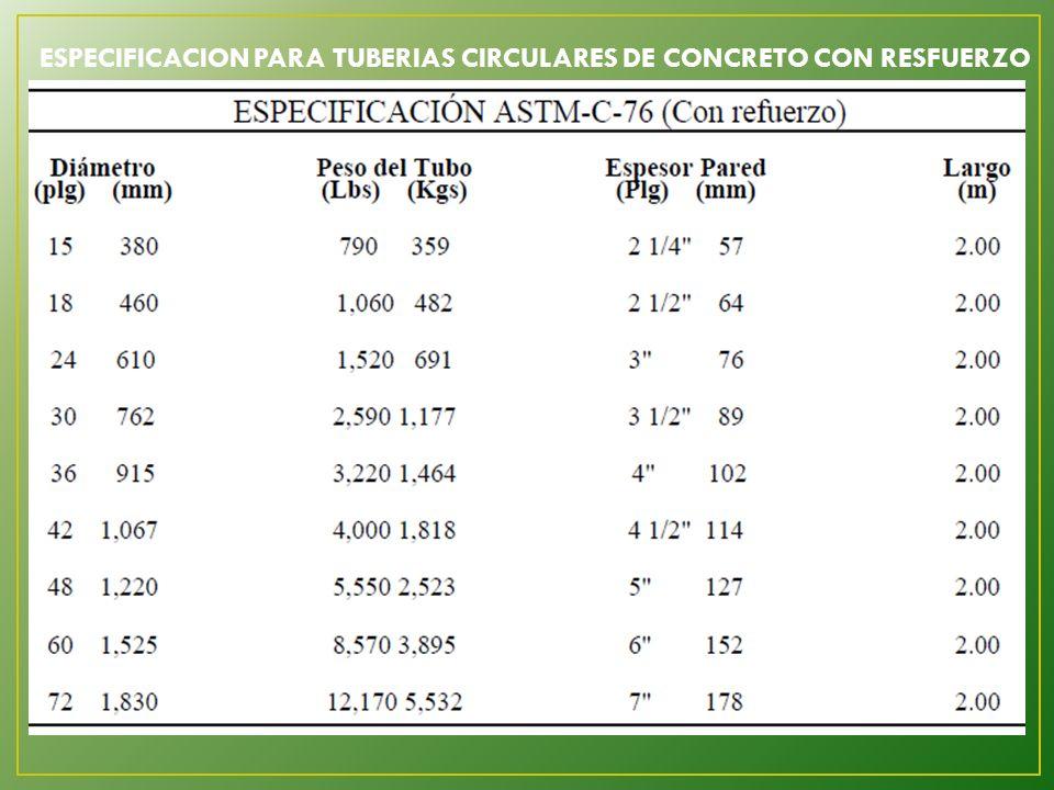 ESPECIFICACION PARA TUBERIAS CIRCULARES DE CONCRETO CON RESFUERZO