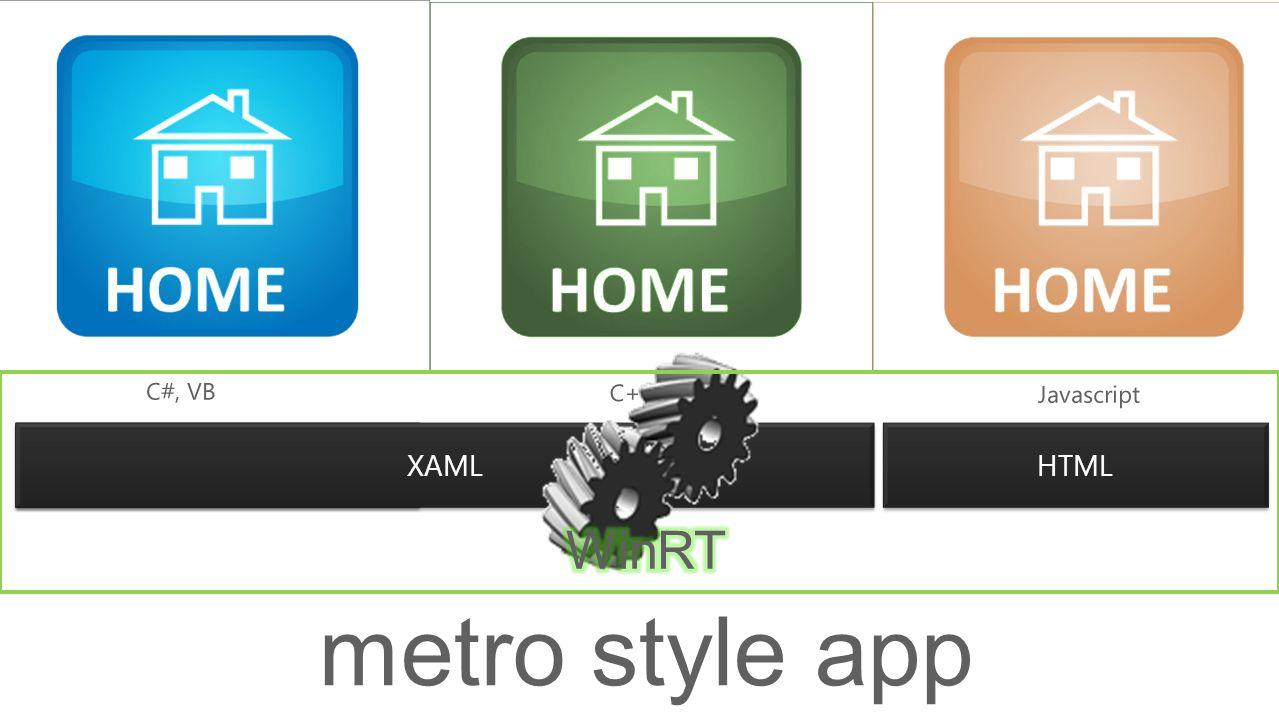 C#, VB C++ Javascript XAML HTML metro style app XAML