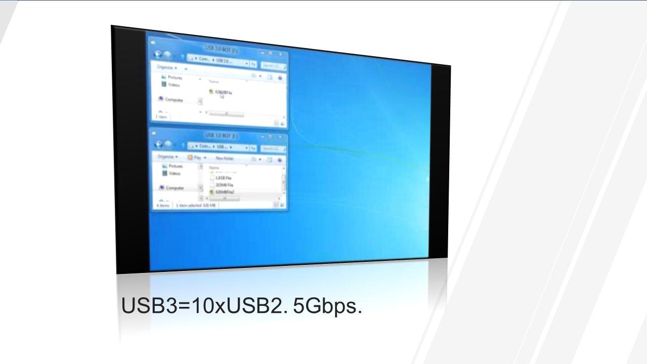 USB3=10xUSB2. 5Gbps.