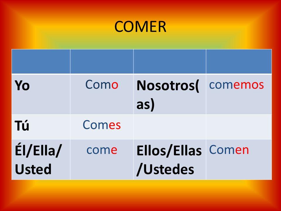 COMER Yo Como Nosotros( as) comemos Tú Comes Él/Ella/ Usted come Ellos/Ellas /Ustedes Comen