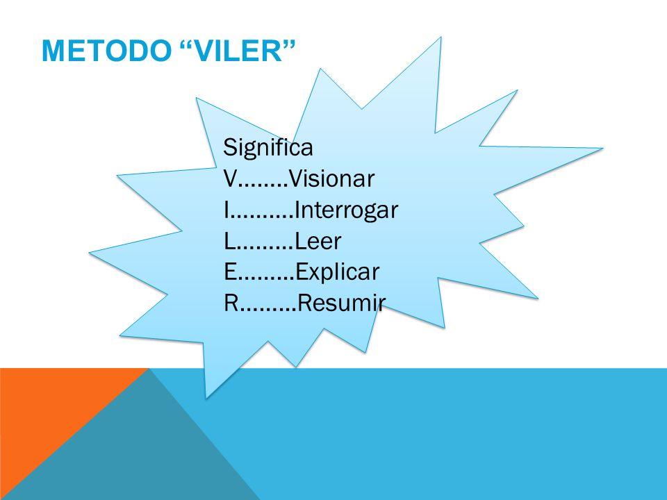 METODO VILER Significa V……..Visionar I……….Interrogar L………Leer E……...Explicar R……...Resumir Significa V……..Visionar I……….Interrogar L………Leer E……...Expl