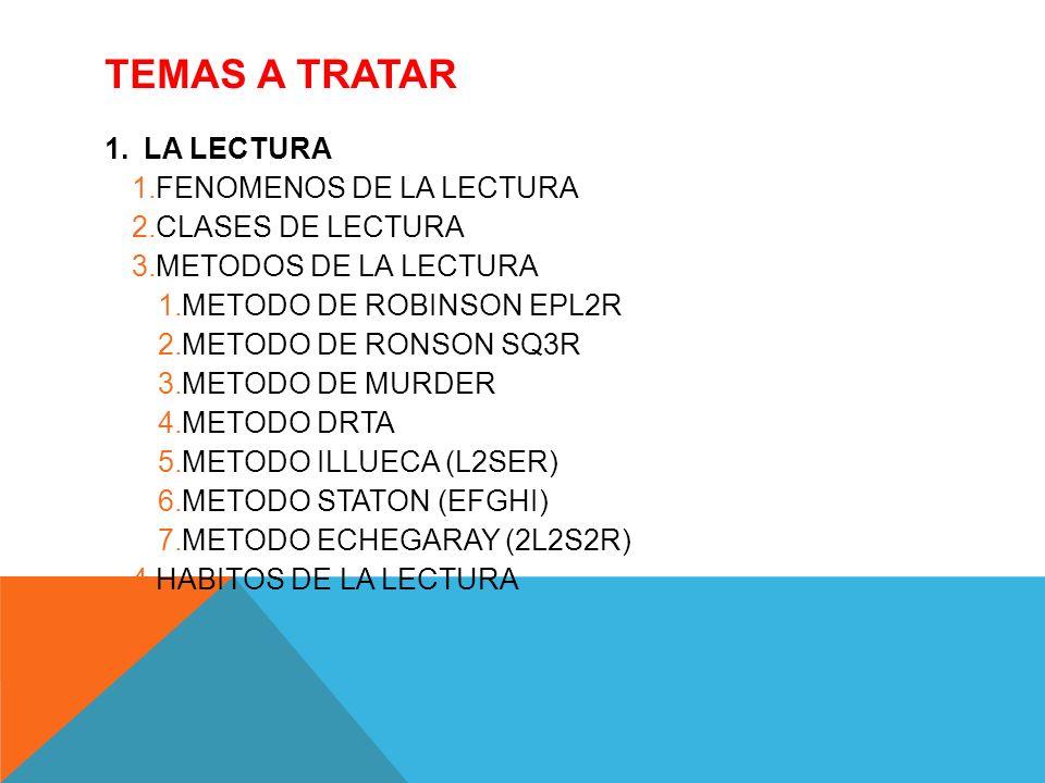 TEMAS A TRATAR 1.LA LECTURA 1.FENOMENOS DE LA LECTURA 2.CLASES DE LECTURA 3.METODOS DE LA LECTURA 1.METODO DE ROBINSON EPL2R 2.METODO DE RONSON SQ3R 3