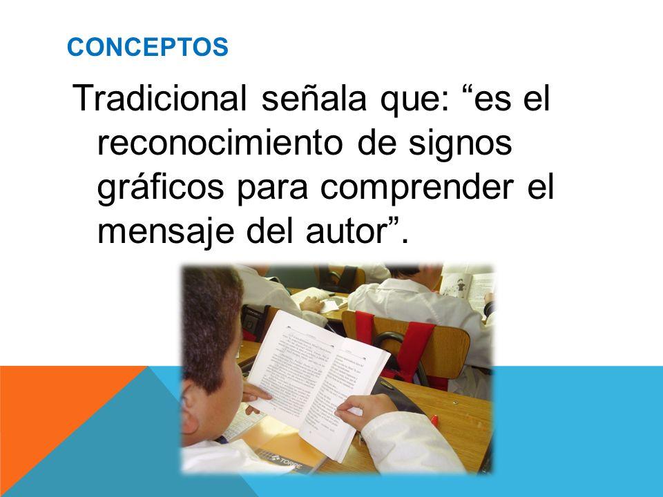 CONCEPTOS Tradicional señala que: es el reconocimiento de signos gráficos para comprender el mensaje del autor.