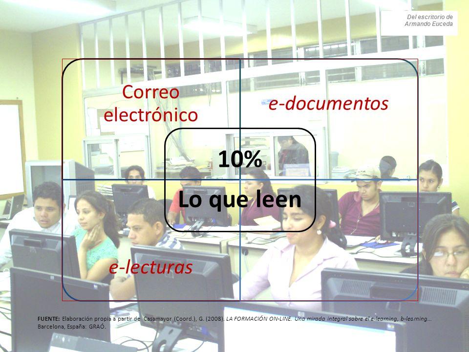 Correo electrónico e-documentos e-lecturas 10% Lo que leen FUENTE: Elaboración propia a partir de Casamayor (Coord.), G. (2008). LA FORMACIÓN ON-LINE.