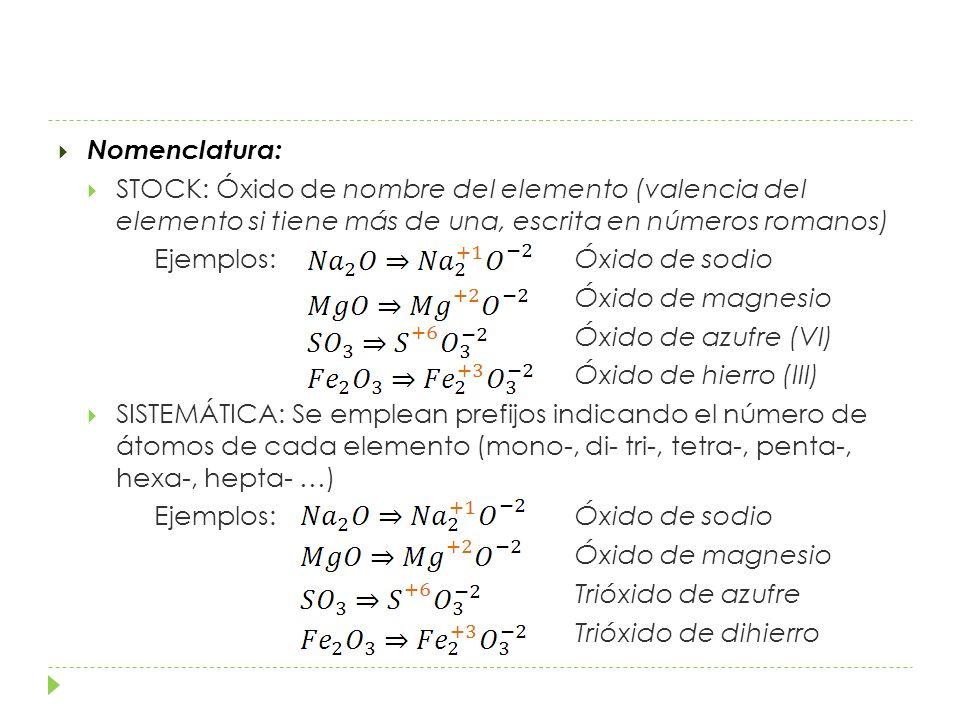 Nomenclatura: STOCK: Óxido de nombre del elemento (valencia del elemento si tiene más de una, escrita en números romanos) Ejemplos: Óxido de sodio Óxido de magnesio Óxido de azufre (VI) Óxido de hierro (III) SISTEMÁTICA: Se emplean prefijos indicando el número de átomos de cada elemento (mono-, di- tri-, tetra-, penta-, hexa-, hepta- …) Ejemplos: Óxido de sodio Óxido de magnesio Trióxido de azufre Trióxido de dihierro