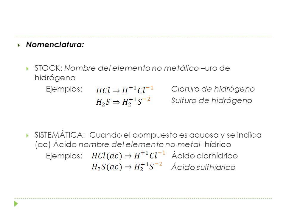 Ejercicios de formular y nombrar hidruros Formula: Ácido selenhídrico Ácido fluorhídrico Bromuro de hidrógeno Teluro de hidrógeno Nombra con todas las nomenclaturas: HI H 2 S HCl HBr