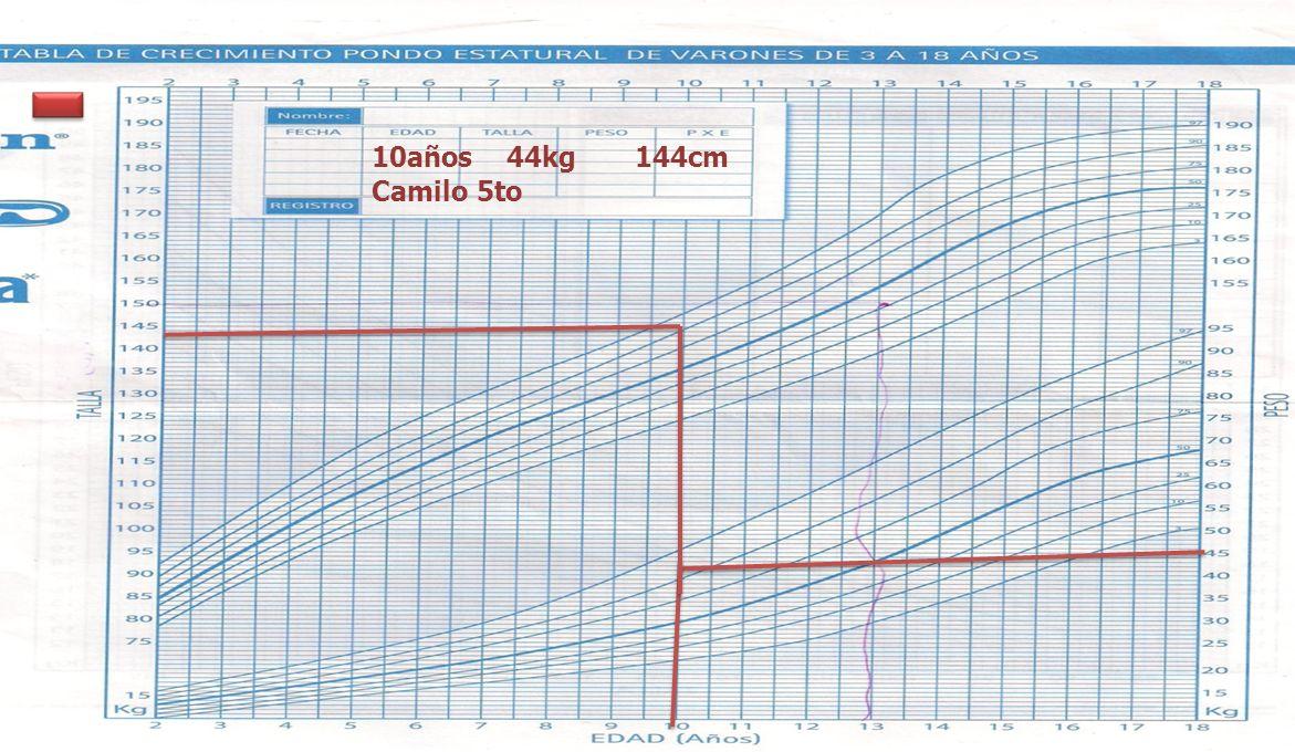 10años 44kg 144cm Camilo 5to