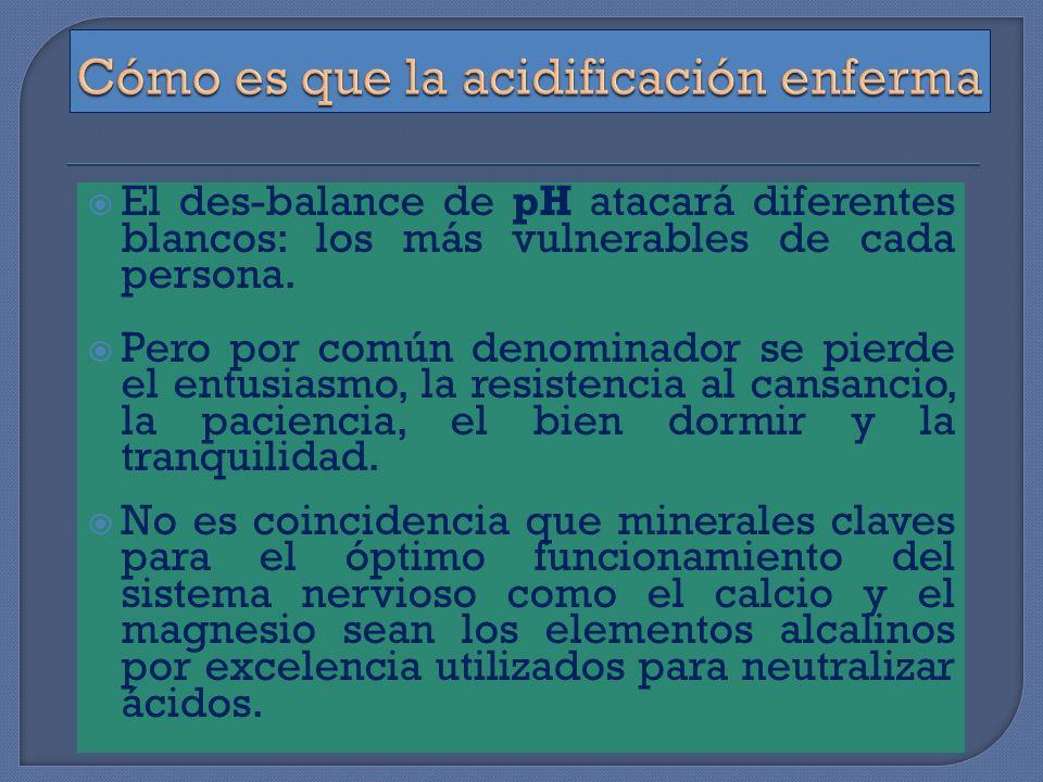 El des-balance de pH atacará diferentes blancos: los más vulnerables de cada persona.