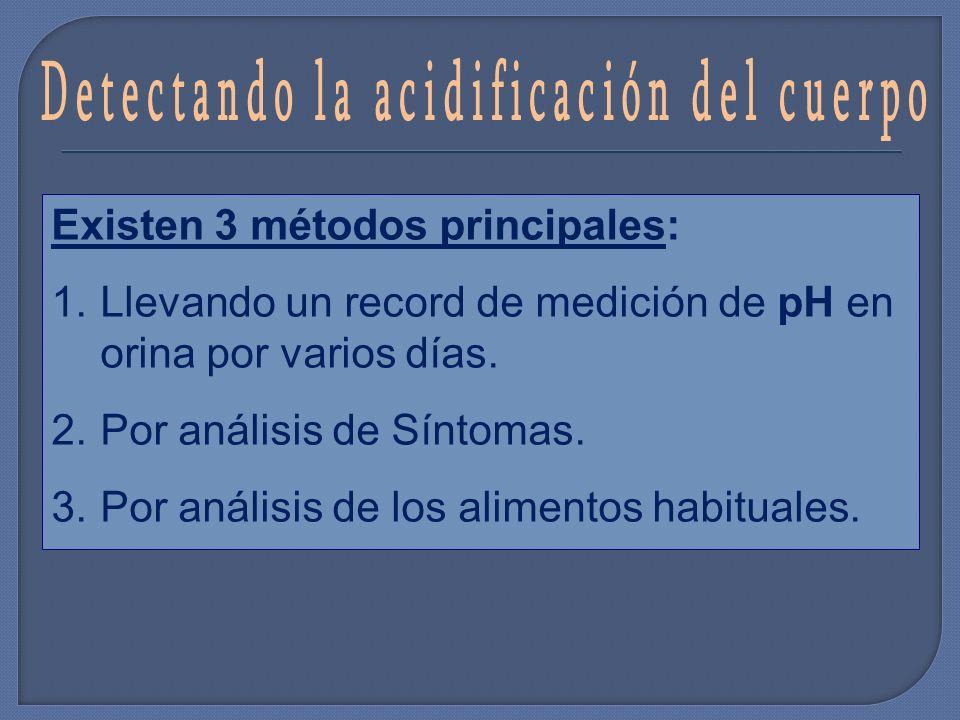 Existen 3 métodos principales: 1.Llevando un record de medición de pH en orina por varios días. 2.Por análisis de Síntomas. 3.Por análisis de los alim