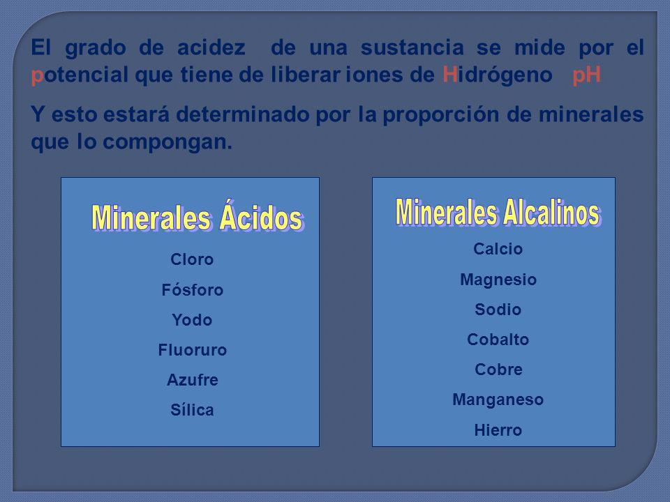 El grado de acidez de una sustancia se mide por el potencial que tiene de liberar iones de Hidrógeno pH Y esto estará determinado por la proporción de minerales que lo compongan.