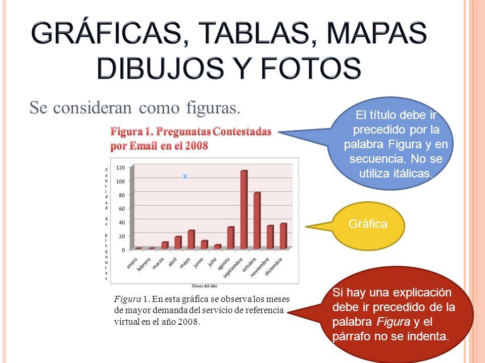 Se consideran como figuras. Figura 1. En esta gráfica se observa los meses de mayor demanda del servicio de referencia virtual en el año 2008. El títu