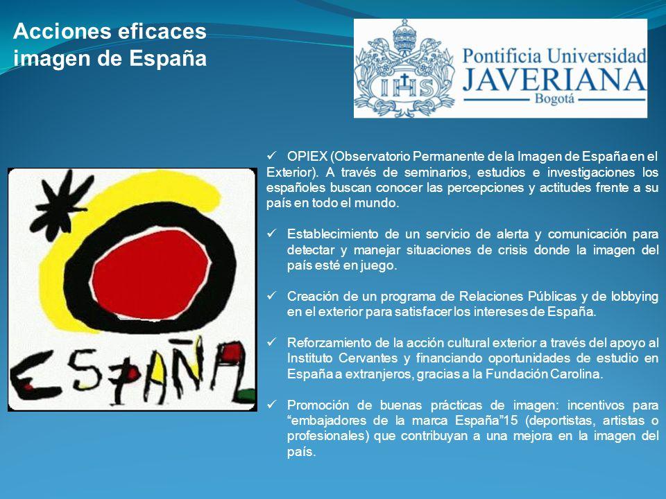 OPIEX (Observatorio Permanente de la Imagen de España en el Exterior). A través de seminarios, estudios e investigaciones los españoles buscan conocer