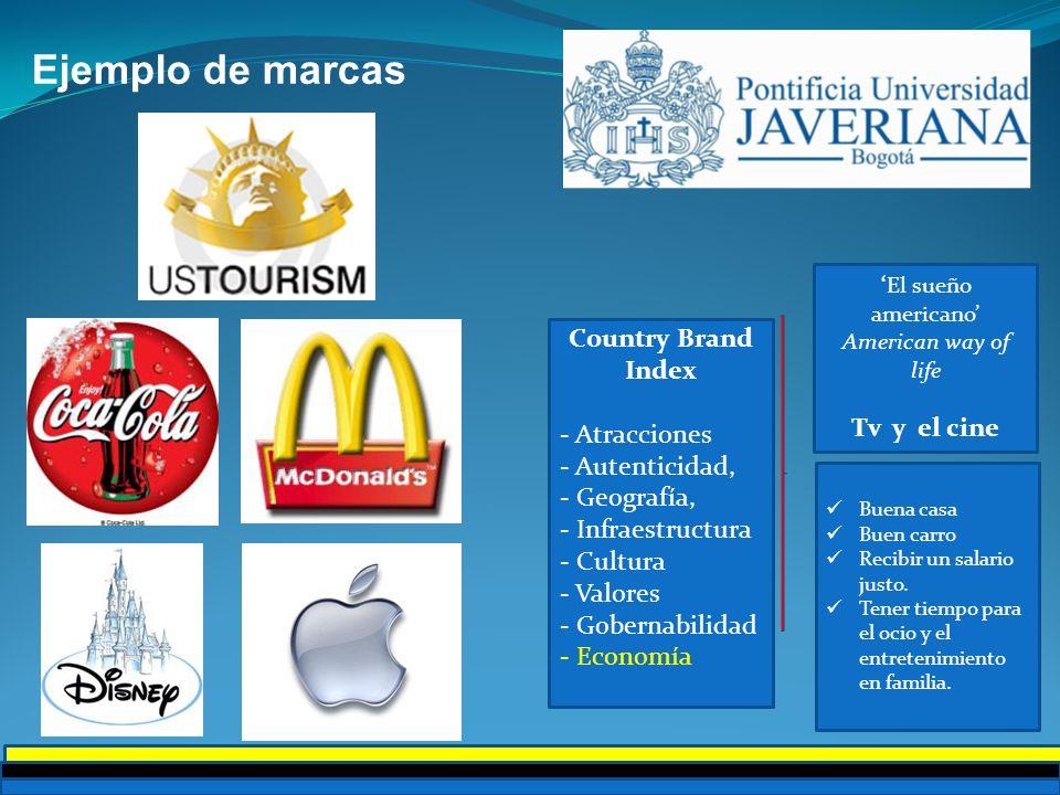 Ejemplo de marcas Country Brand Index - Atracciones - Autenticidad, - Geografía, - Infraestructura - Cultura - Valores - Gobernabilidad - Economía El