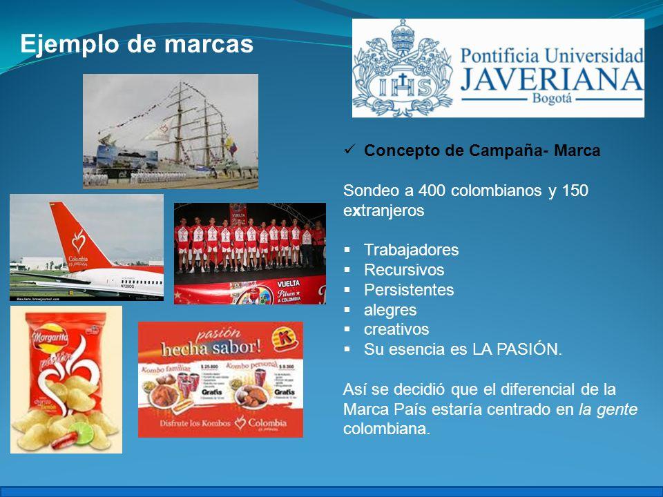 Ejemplo de marcas Concepto de Campaña- Marca Sondeo a 400 colombianos y 150 extranjeros Trabajadores Recursivos Persistentes alegres creativos Su esen