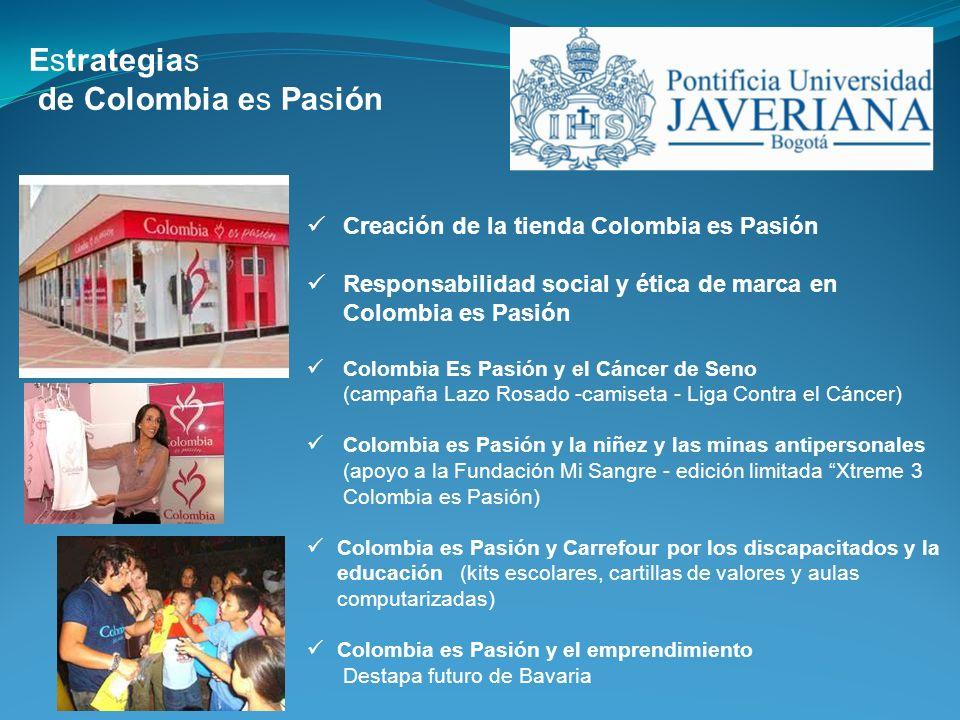 Estrategias de Colombia es Pasión Creación de la tienda Colombia es Pasión Responsabilidad social y ética de marca en Colombia es Pasión Colombia Es P