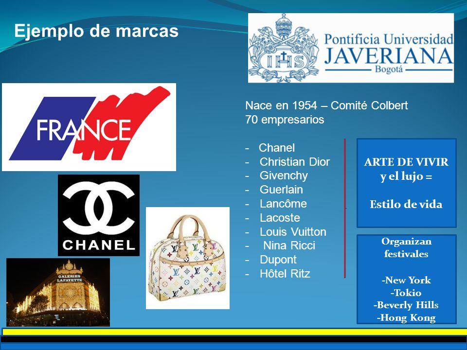 Ejemplo de marcas Nace en 1954 – Comité Colbert 70 empresarios - Chanel -Christian Dior -Givenchy -Guerlain -Lancôme -Lacoste -Louis Vuitton - Nina Ri