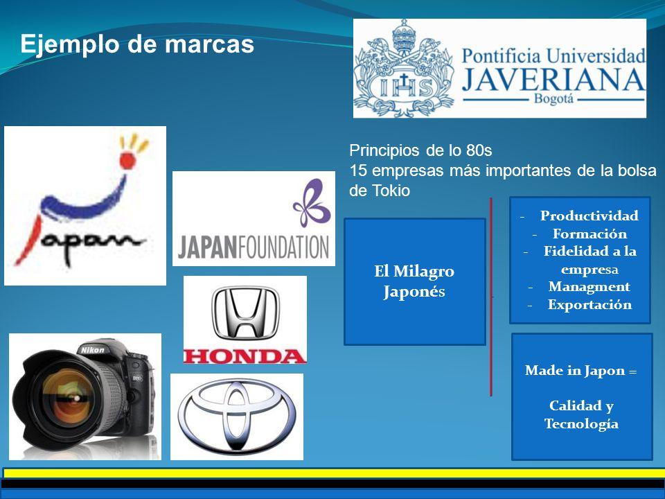 Ejemplo de marcas Principios de lo 80s 15 empresas más importantes de la bolsa de Tokio El Milagro Japonés -Productividad -Formación -Fidelidad a la e