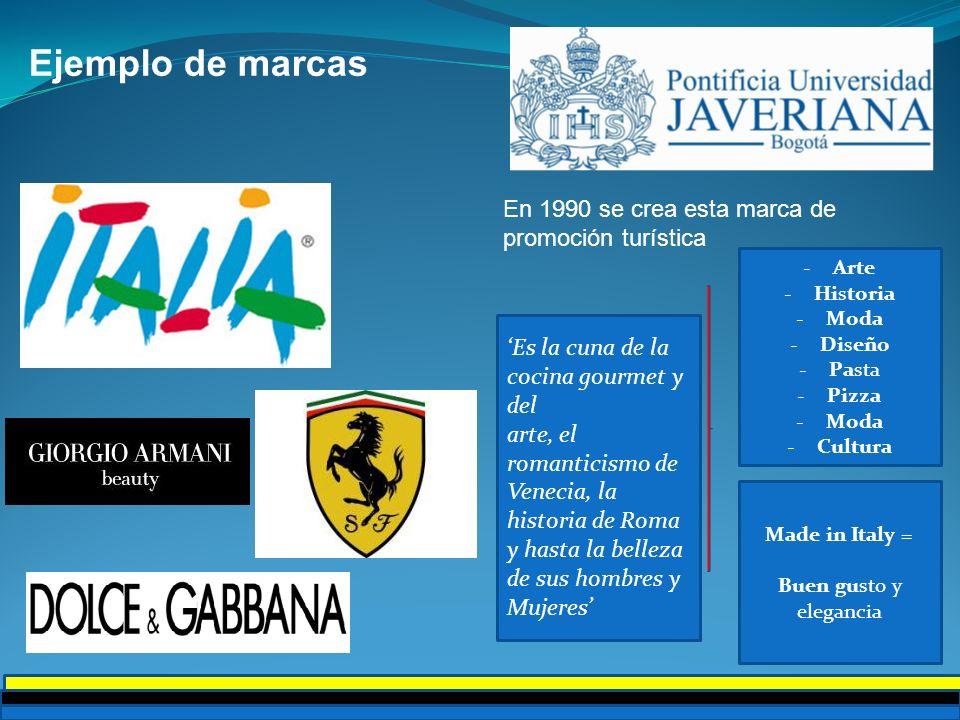 Ejemplo de marcas En los 60´s - Spain is Different Fomentar el Turismo http://www.youtube.co m/watch?v=85liLGvs1L8 http://www.youtube.co m/watch?v=bAzxAetRM rI Everything under the sun (Hasta 1991) - Sol - Playas -Fiestas -Gastronomía Bravo Spain (1997) -Moderno -creativo e nnovador España te marca (2002) -viaje de los sentidos y el alma -I need Spain (2010)