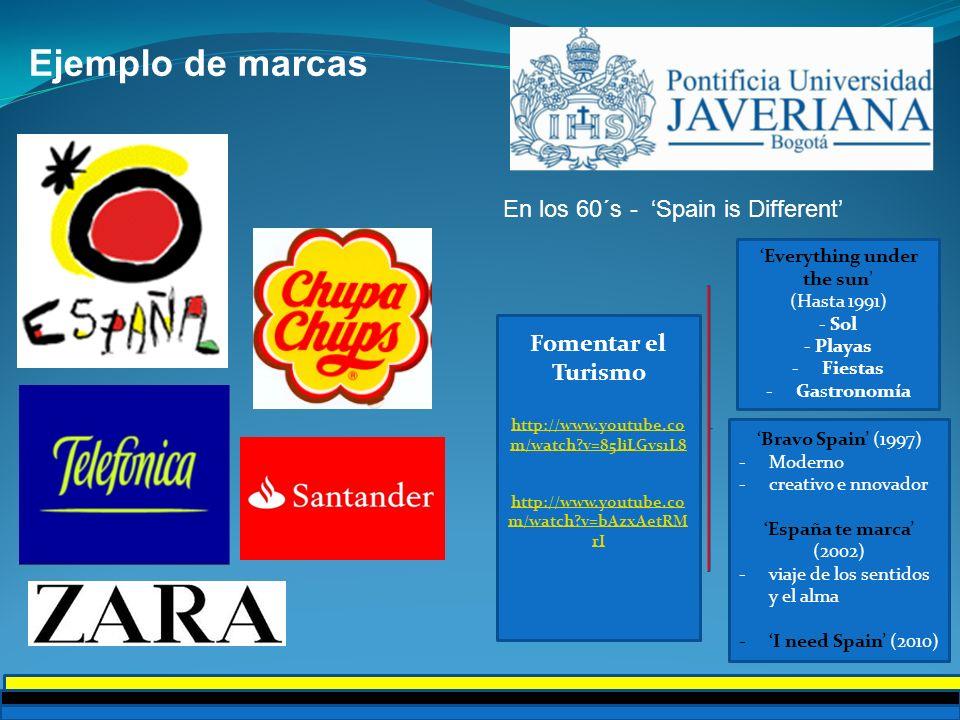 Ejemplo de marcas En los 60´s - Spain is Different Fomentar el Turismo http://www.youtube.co m/watch?v=85liLGvs1L8 http://www.youtube.co m/watch?v=bAz