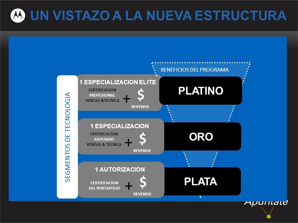 UN VISTAZO A LA NUEVA ESTRUCTURA 1 ESPECIALIZACION ELITE BENEFICIOS DEL PROGRAMA PLATINO ORO PLATA CERTIFICACION PROFESIONAL VENTAS &TECNICA + $ REVENUE 1 ESPECIALIZACION CERTIFICACION ASOCIADO VENTAS & TECNICA + $ REVENUE 1 AUTORIZACION CERTIFICACION DEL PORTAFOLIO + $ REVENUE SEGMENTOS DE TECNOLOGIA