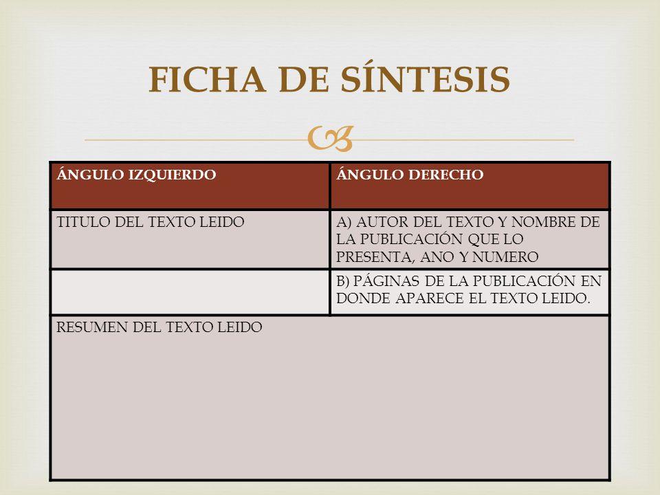 ÁNGULO IZQUIERDOÁNGULO DERECHO TITULO DEL TEXTO LEIDOA) AUTOR DEL TEXTO Y NOMBRE DE LA PUBLICACIÓN QUE LO PRESENTA, ANO Y NUMERO B) PÁGINAS DE LA PUBL