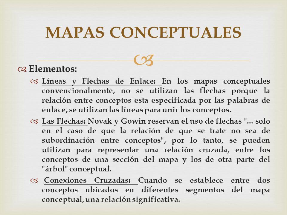 Elementos: Líneas y Flechas de Enlace: En los mapas conceptuales convencionalmente, no se utilizan las flechas porque la relación entre conceptos esta