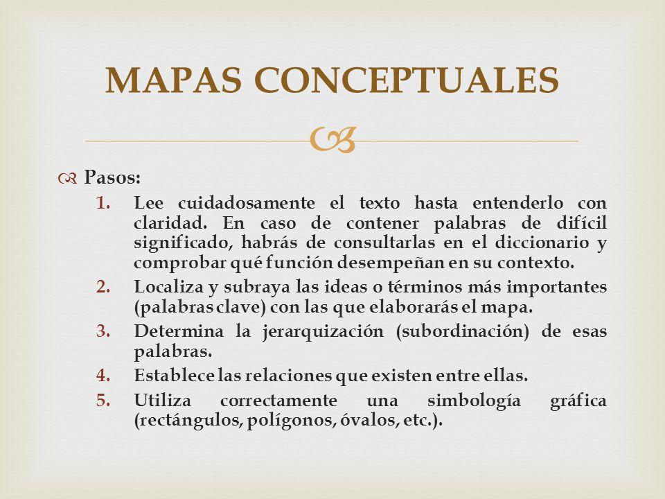 Pasos: 1.Lee cuidadosamente el texto hasta entenderlo con claridad. En caso de contener palabras de difícil significado, habrás de consultarlas en el