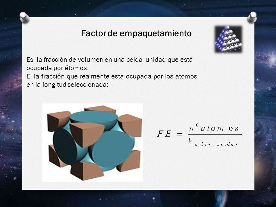 Es la fracción de volumen en una celda unidad que está ocupada por átomos.