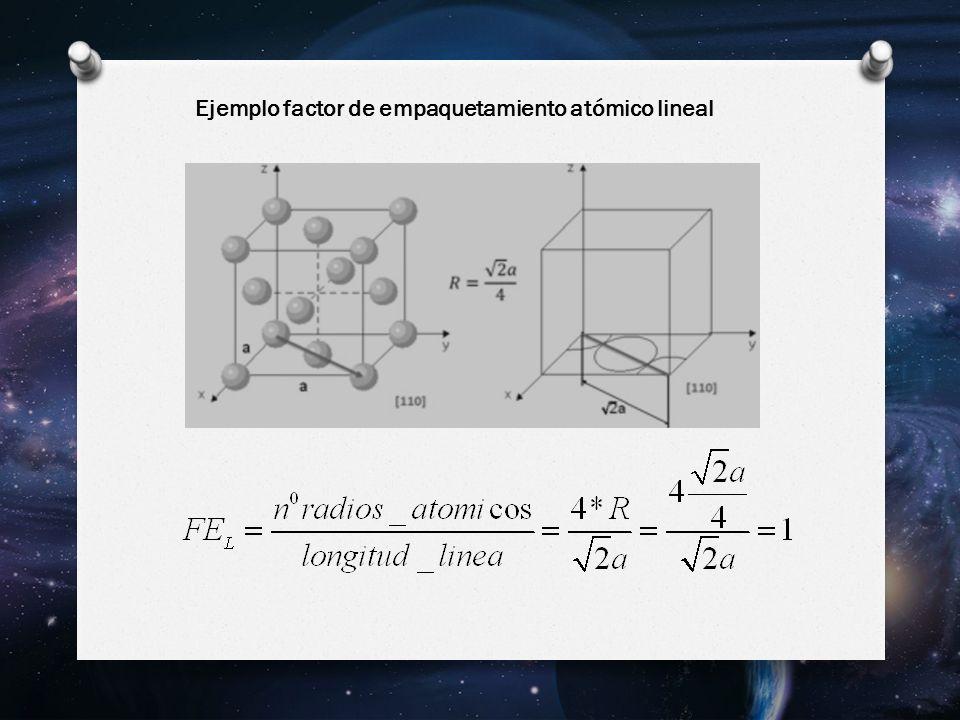 Ejemplo factor de empaquetamiento atómico lineal