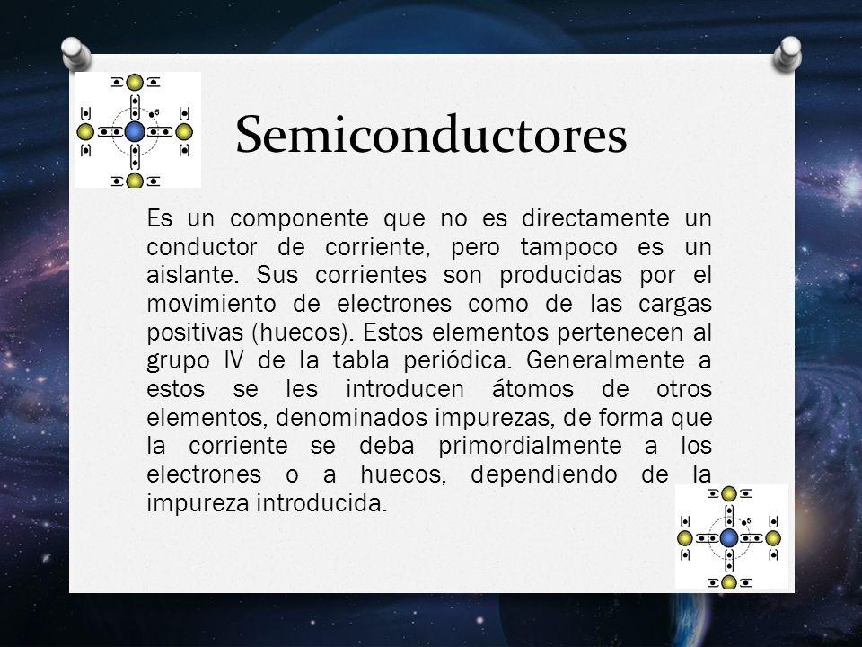 El silicio es un elemento clave como semiconductor, una concentración de impurezas de una parte por millón puede, cambiar una muestra de Si de un mal conductor a un buen conductor de la electricidad este proceso de adición controlada de impurezas, llamado dopaje.