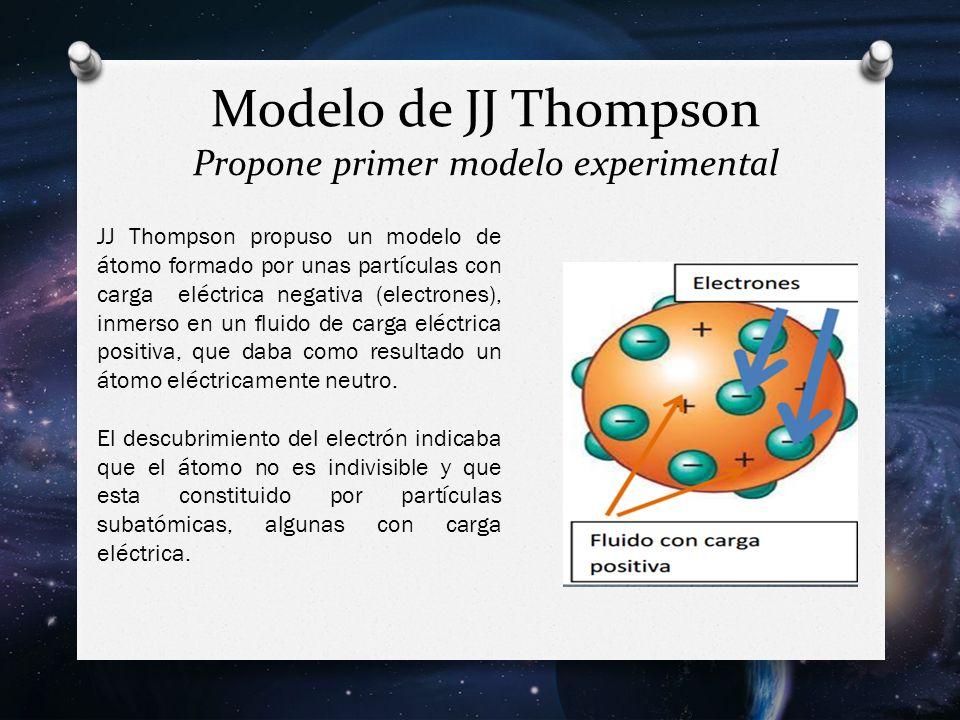 Modelo de JJ Thompson Propone primer modelo experimental JJ Thompson propuso un modelo de átomo formado por unas partículas con carga eléctrica negativa (electrones), inmerso en un fluido de carga eléctrica positiva, que daba como resultado un átomo eléctricamente neutro.
